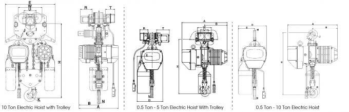 05 Ton - 10 Ton Single Speed Electric Chain Hoist Durable Electric