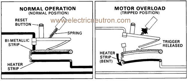 Types of motor overload relay - Electrical Engineering Centre