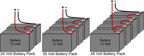 For Club Car 36 Volt Wiring Diagram Free Picture Battery Pack Wiring Direction Electricscooterparts Com