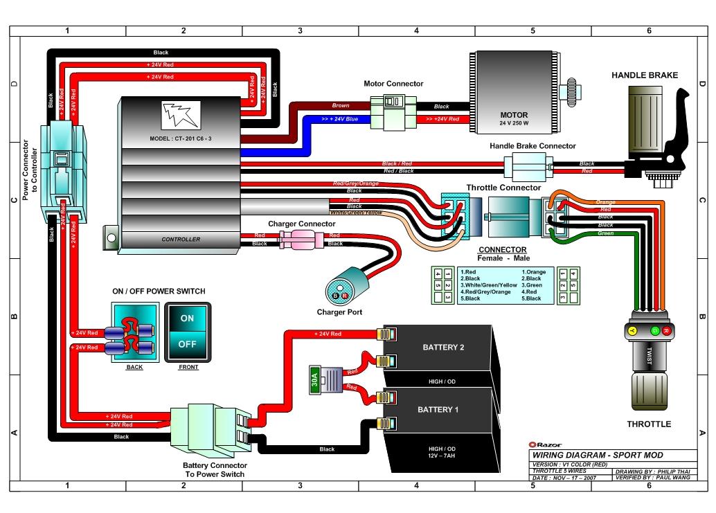 Sunl 110cc Wiring Diagram Wiring Diagram