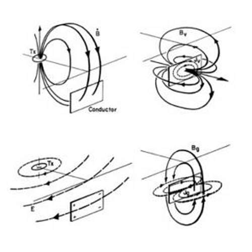 how to make an electromagnet diagram image