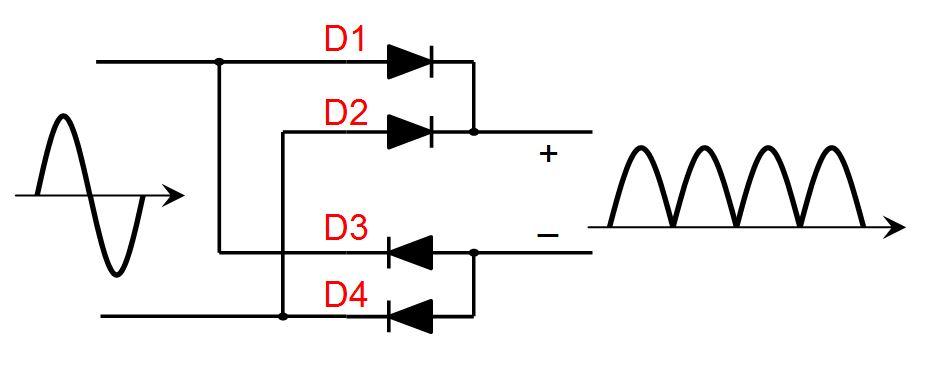 diode bridge