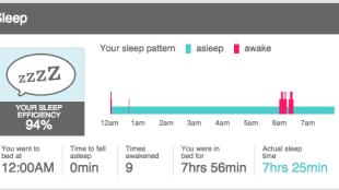 Fitbit sleep metrics