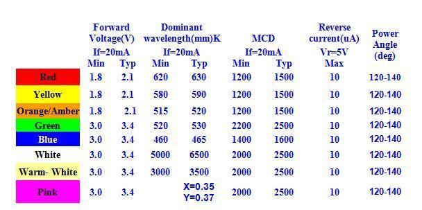 led flashlight wiring diagram make a watt led floodlight constant