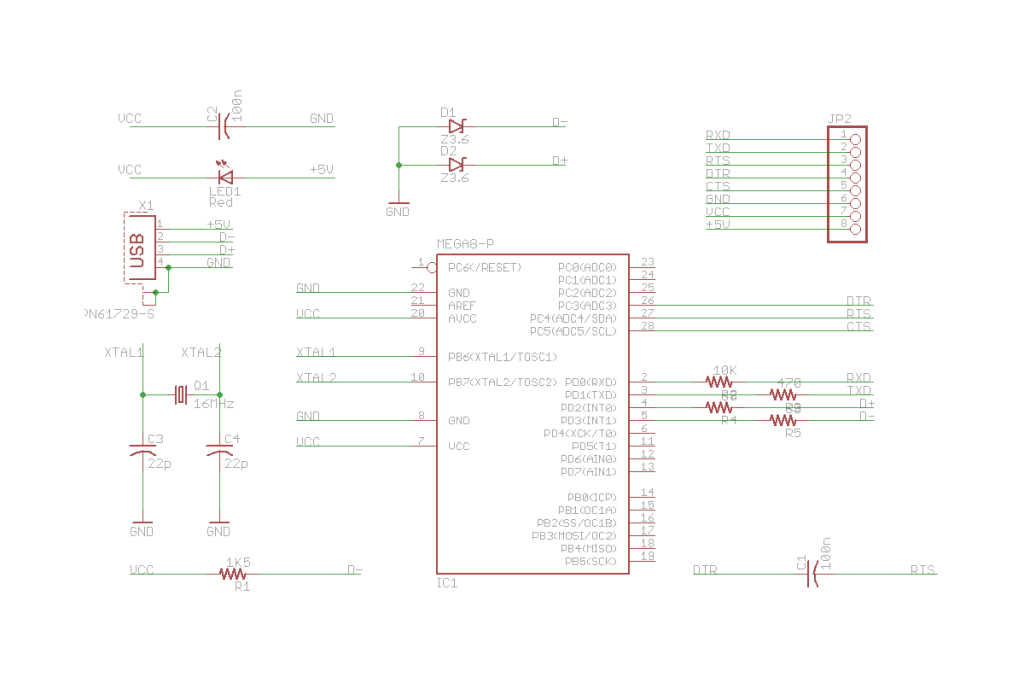 rf remote control with ht12e ic schematic