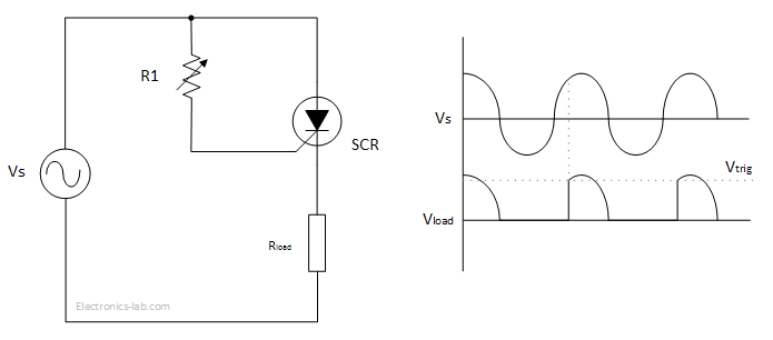 thyristor vs thyratrons