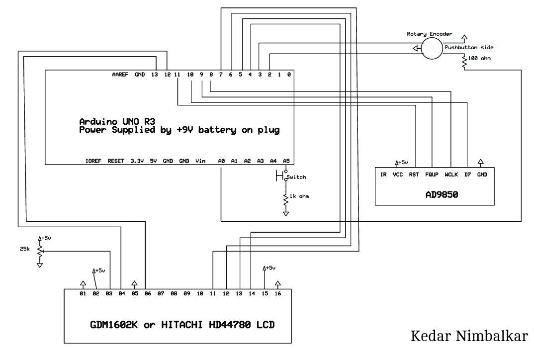 xr2206 function generator circuit diagram