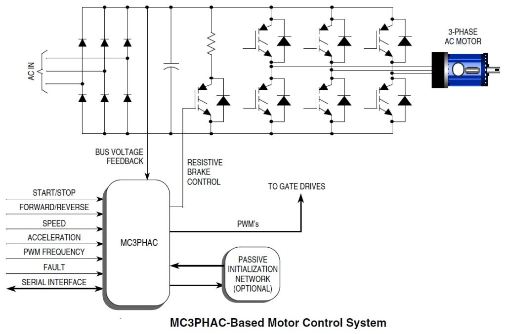 ac drive schematic diagram