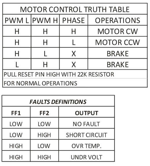 dc motor driver using l293d electronicslab