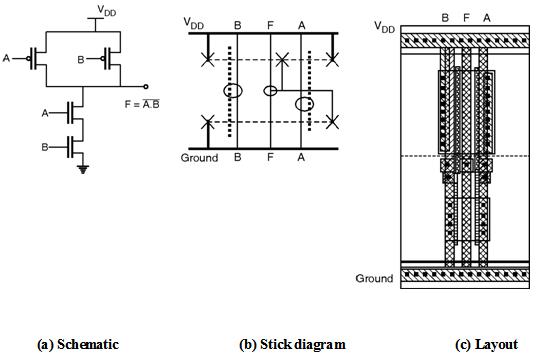 schematic diagram of nand gate