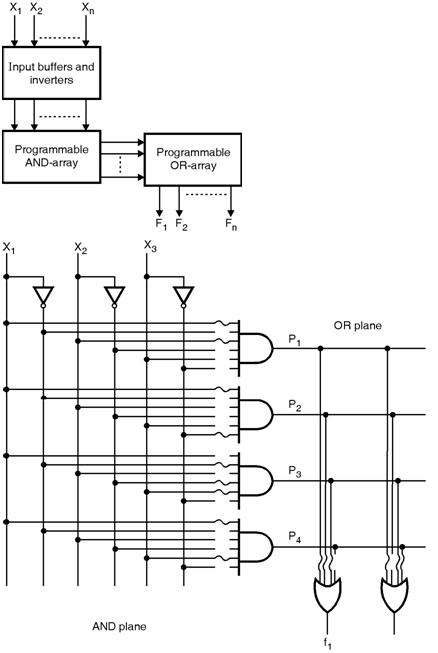 basic digital antenna diagram