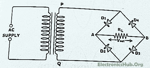 bridge rectifier circuit working