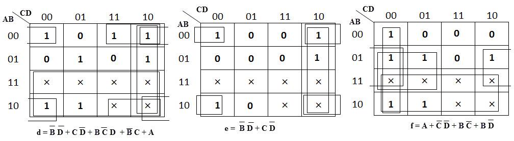 7 segment decoder logic diagram