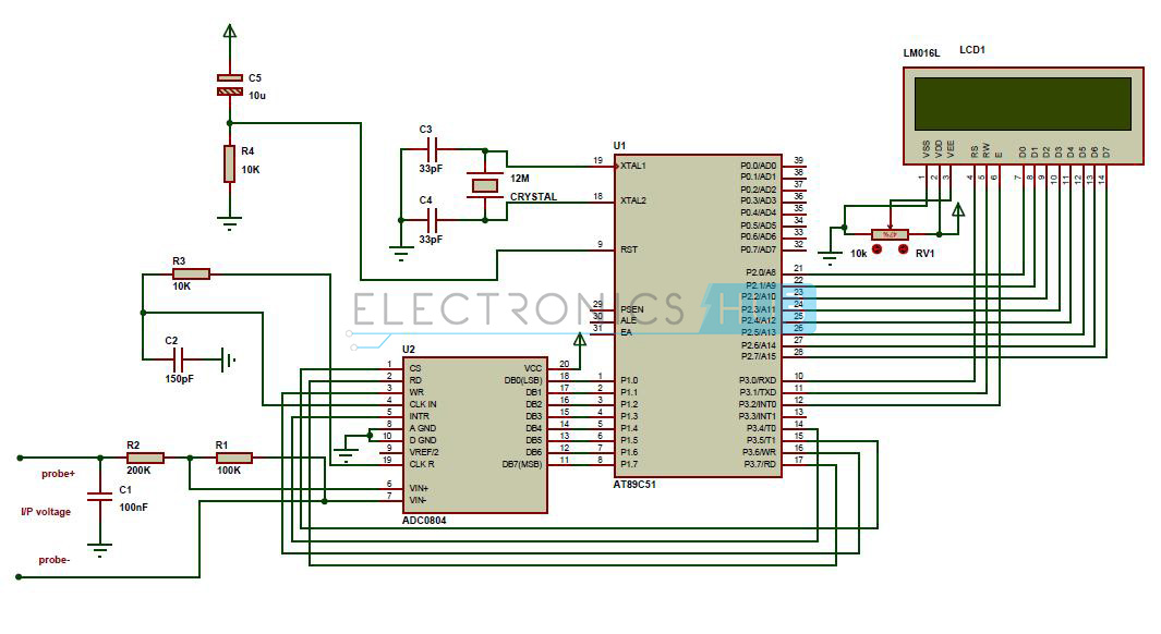 My World My Rules Digital Voltmeter using 8051 Microcontroller