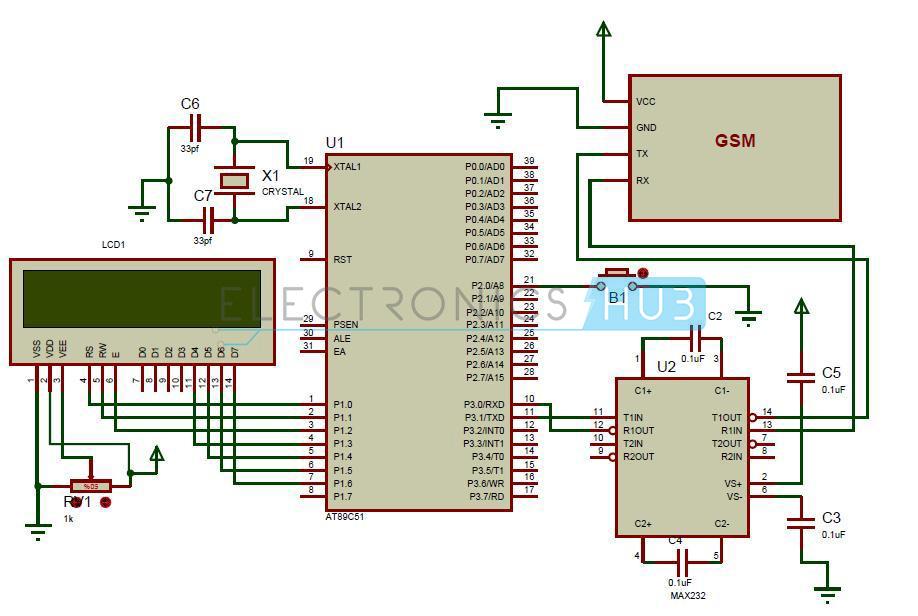 GSM Modem Interfacing with 8051 Microcontroller (AT89C51)