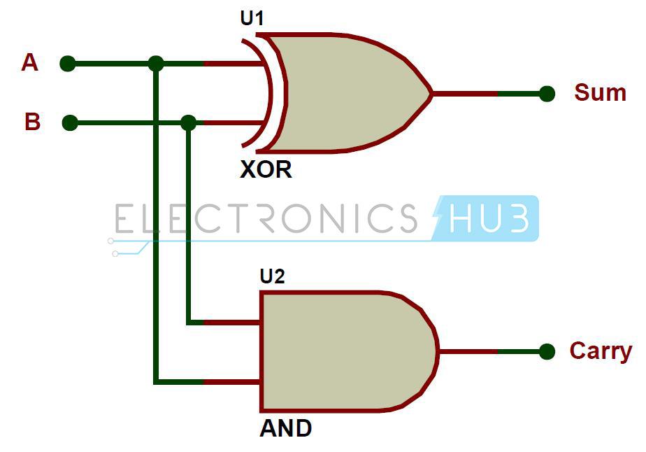 Logic Diagram Nand Auto Electrical Wiring Diagram