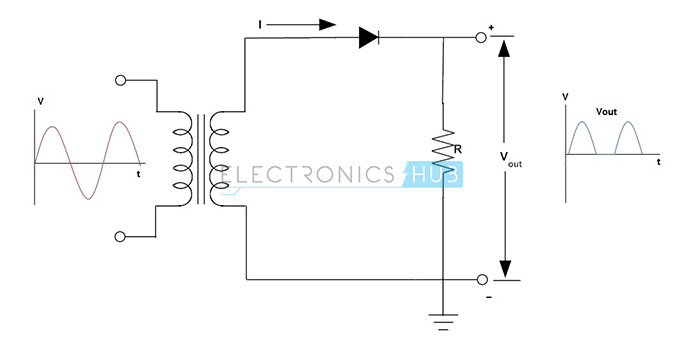 full wave rectifier circuit requires more diodes than a half wave
