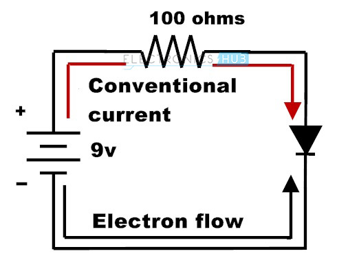 flow of electrons in circuit
