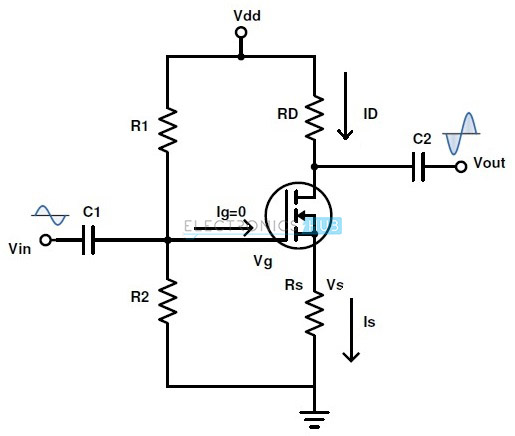 channel mosfet amplifier