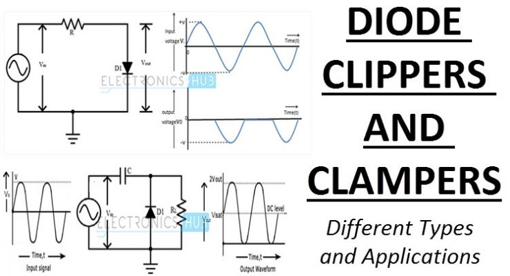 diode clippers 8211 applications