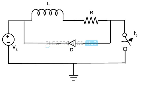 uses of diodes in circuits
