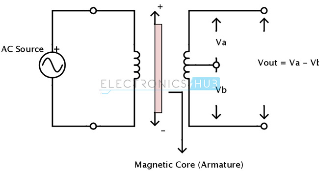 TRANSDUCER WIRING DIAGRAM - Auto Electrical Wiring Diagram