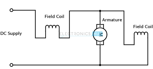 short circuit in a series and a parallel circuit difference between