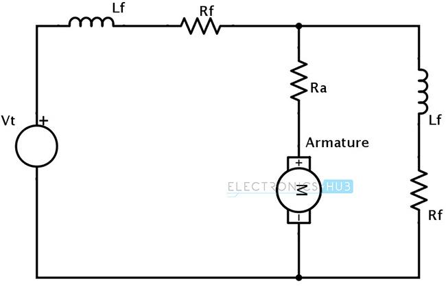 Wiring Diagram Of A Dc Motor Wiring Diagram