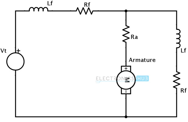 simple dc electric motor diagram