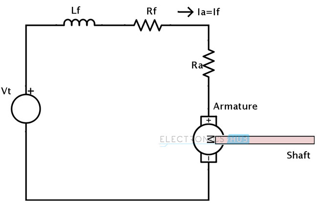shunt dc motor schematic diagram