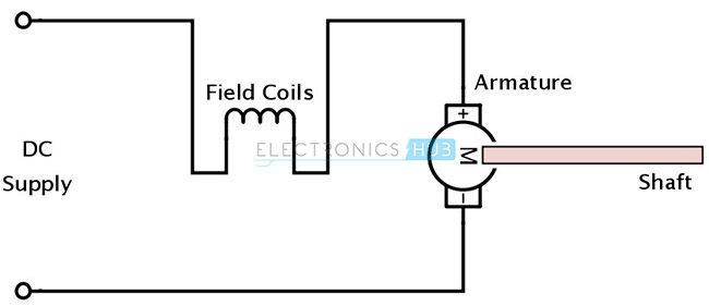 series ac circuit