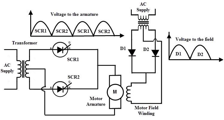 scr motor control circuit