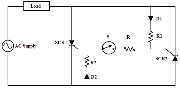 SCR Applications