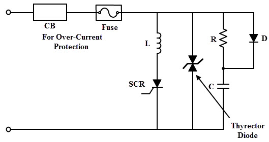 scr protection circuits
