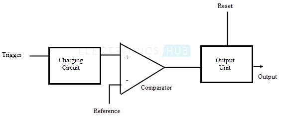 basic astable multivibrator circuit