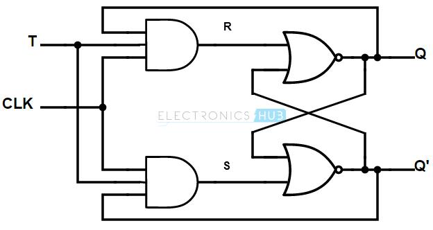 T Latch Circuit Diagram Wiring Diagram 2019
