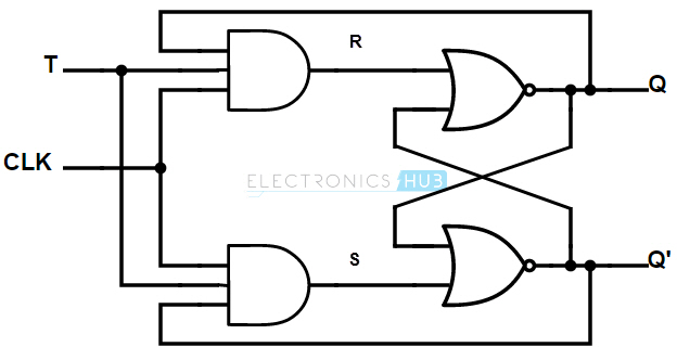 circuit diagram of d flip flop using nand gate