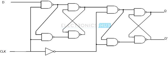 D Latch Block Diagram Download Wiring Diagram