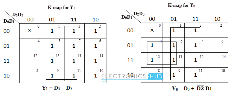 truth table karnaugh map logic circuit with 5 outputs and 8 inputs