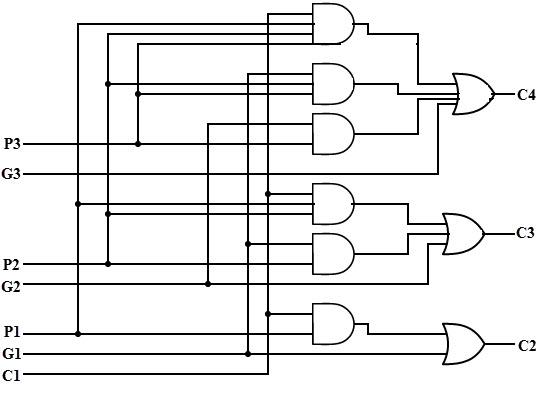 4 Bit Adder Logic Diagram Wiring Diagram