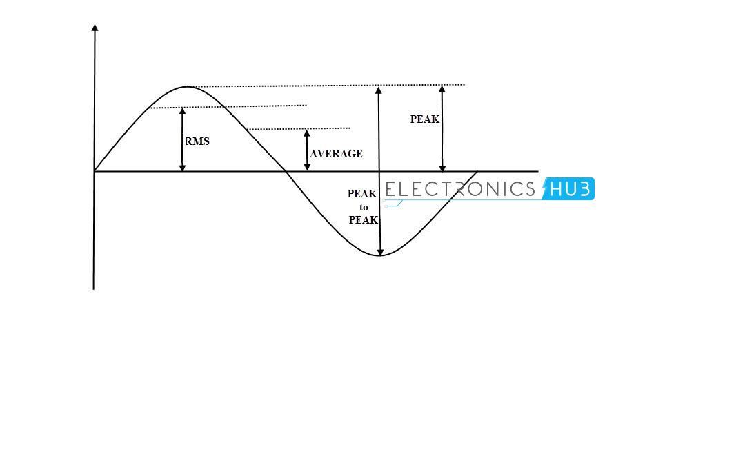 electronicshuborg