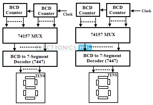 multiplexing two 7segment displays circuit