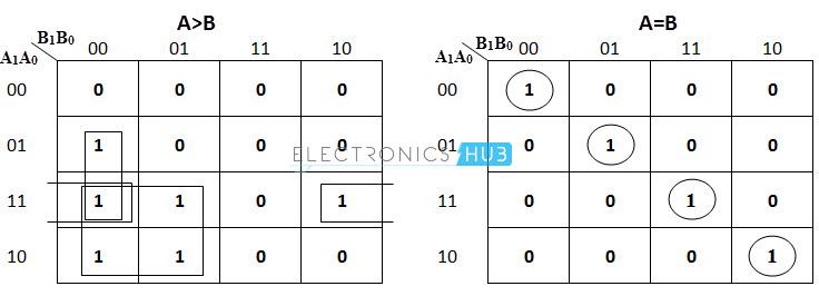 k map logic diagram