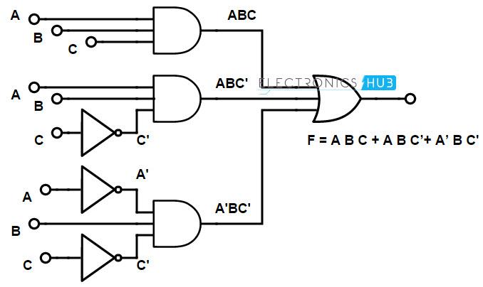logic diagram or gate