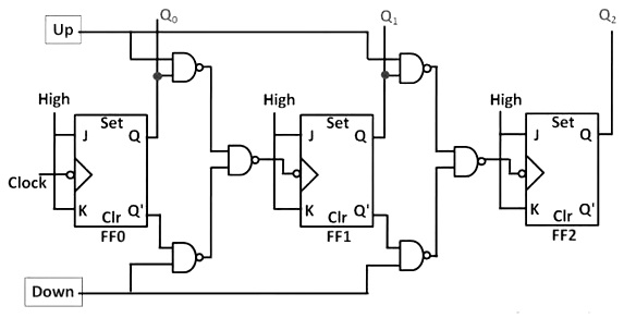 4 bit counter circuit
