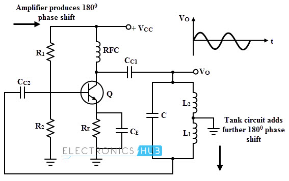 circuit diagram of a sine wave oscillator is shown below