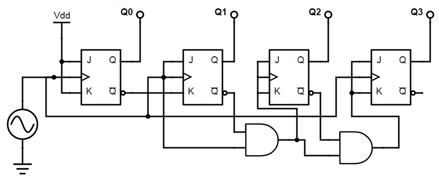 circuit diagram 4 bit binary counter