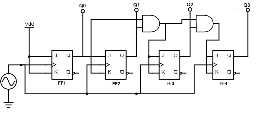 circuit 2bit counter with jk flipflop enlarge