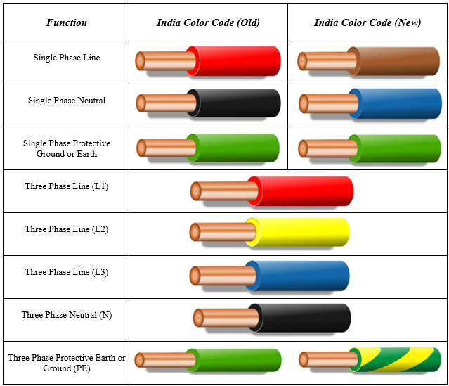 telephone jack wiring color code diagram images of centurylink