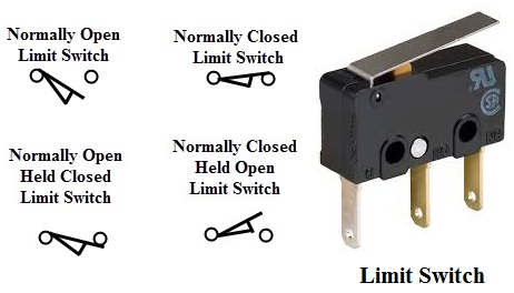 Limit Switch Symbol - Design Templates